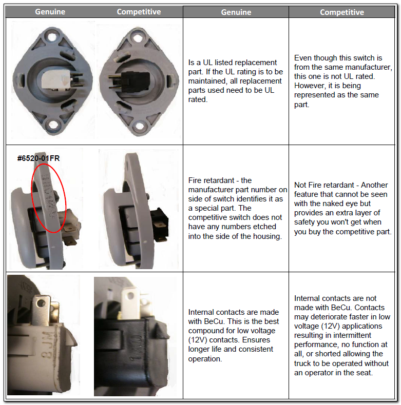 Seat switch information