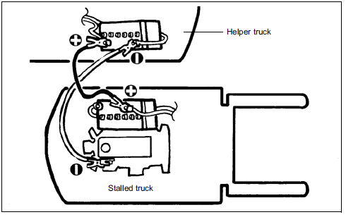 Toyota Lift Truck Wiring Diagram on 1g9kz fuel filter 2004 dodge caravan 3 3l
