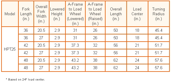 hand trucks spec sheet