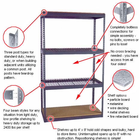 rivetier shelving