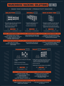 warehouse racking infographic