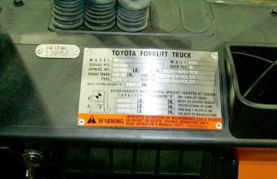 Forklift Operators Must Know They Re Forklift Truck Limits