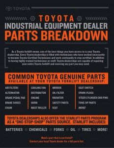 Common Toyota Forklift Parts