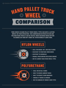 toyota pallet jack load wheel infographic